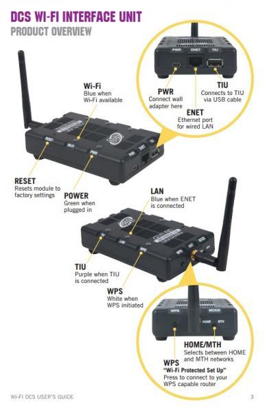 WIU-001(Ports).jpg