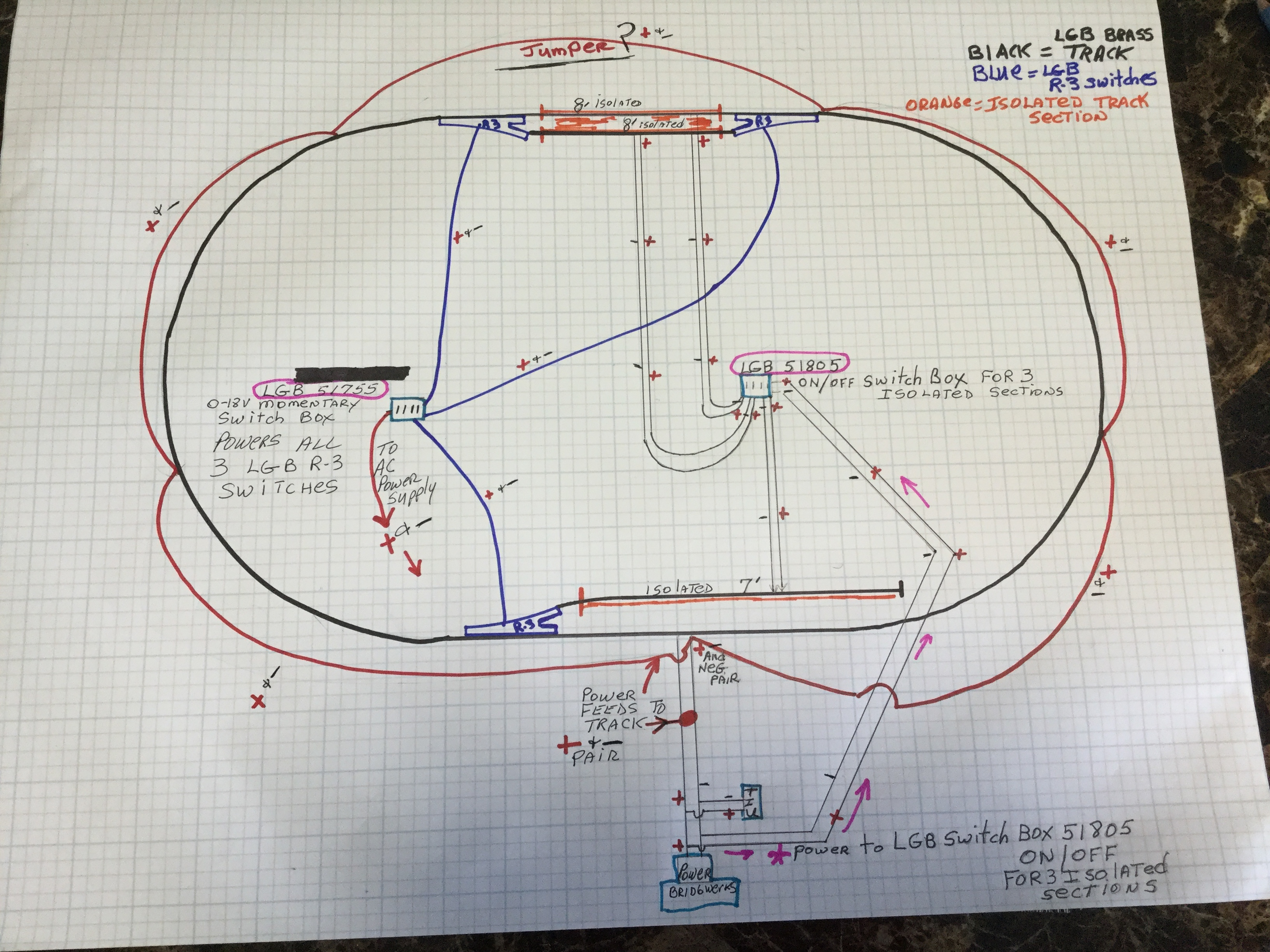 Help With Layout Wiring Plan Track Layout G Scale Train Forum Com