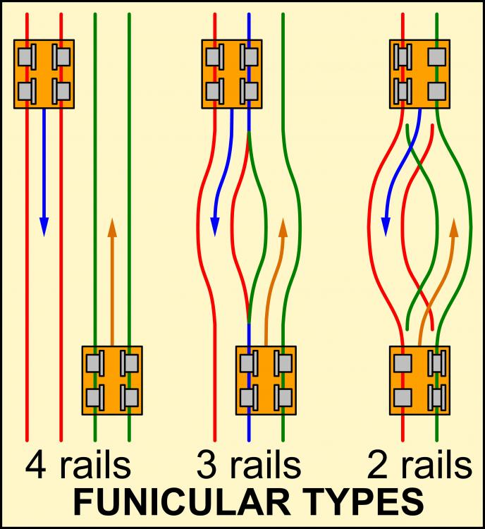 FUNICULAR TYPES colored.jpg